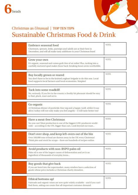 TopTen_Food&Drink